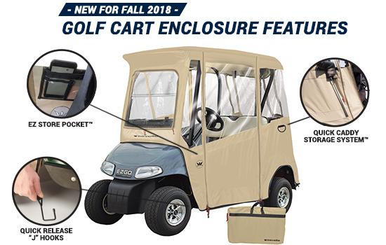 GREENLINE 2 PENGER EZ-GO Custom Golf Cart Enclosure on blue hot tub, golfers in cart, blue car,